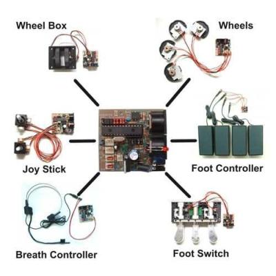 Doepfer We Wheel Electronic